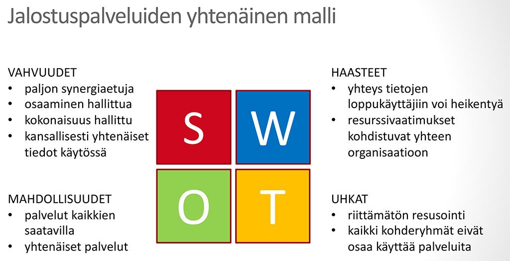 Jalostuspalveluiden yhtenäinen malli (kuva 2).